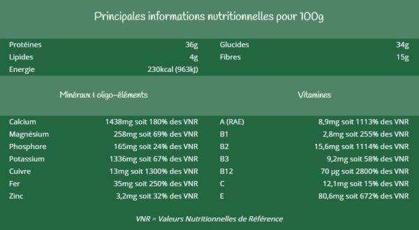 moringa spiruline en comprimés naturelle et artisanale cultivée en milieu tropical naturel d'origine. Contrôlées et conforme aux législations françaises